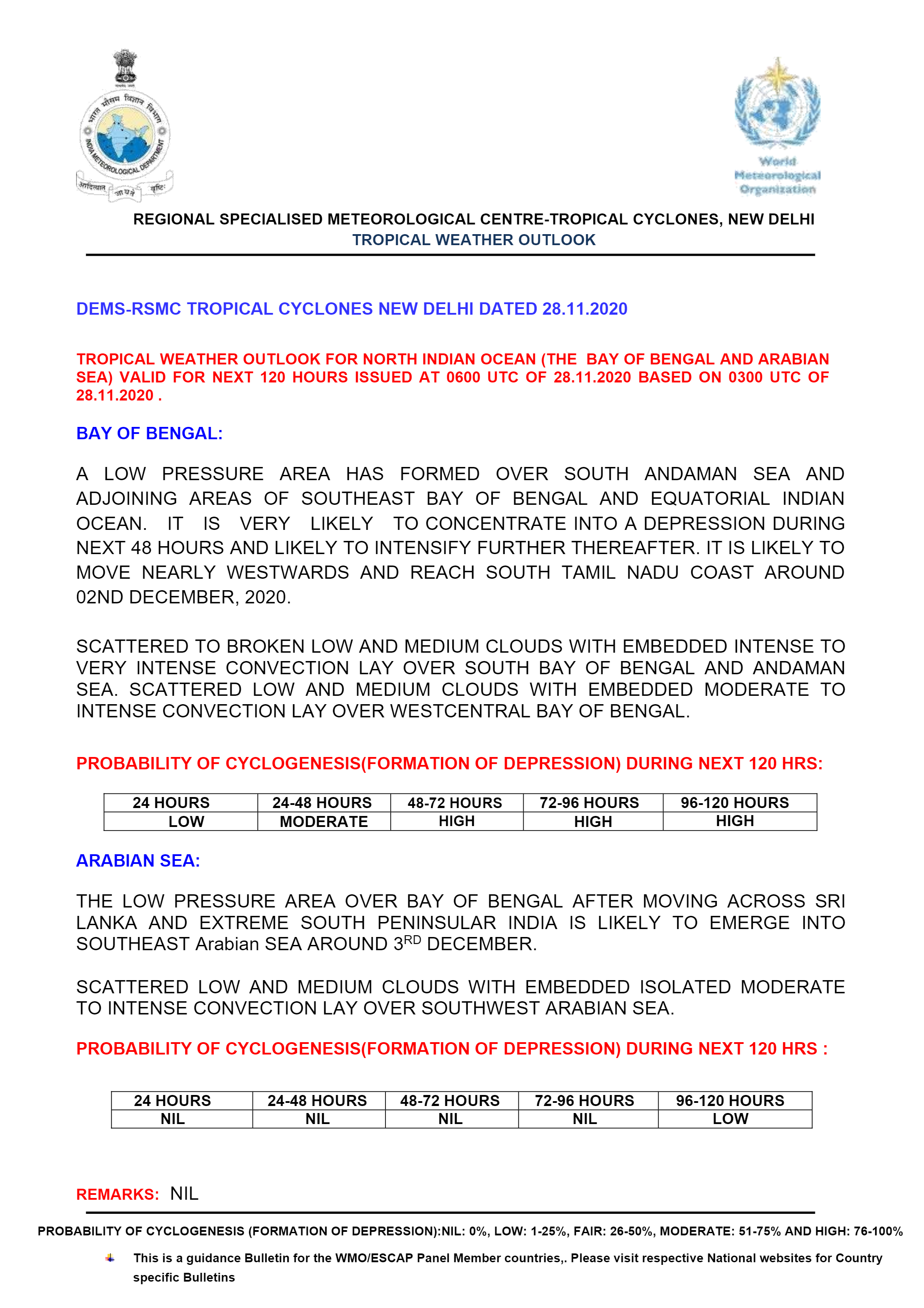 1_Tropical Weather Outlook based on  0300 UTC of 28.11.2020_5fc1fb86a3c5e.png